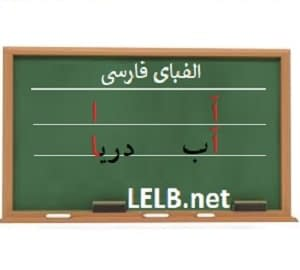 learn Persian letter A