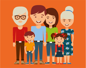 Family Members in Farsi